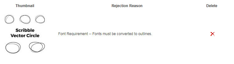 Font Requirement -- Fonts must be converted to outlines.